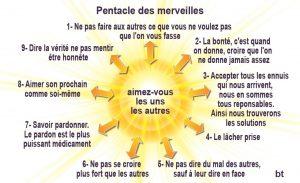 LE PENTACLE DES MERVEILLES